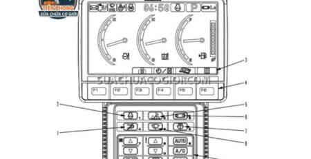 Ý nghĩa các nút bấm trên màn hình máy xúc đào PC200-8