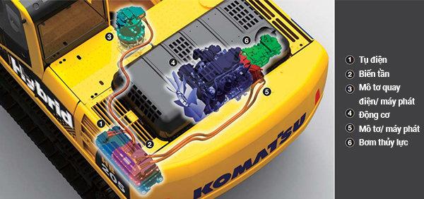 Các thiết bị chính trong máy xúc hybrid của Komatsu
