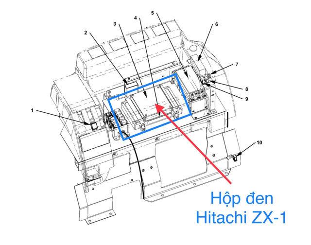 Vị trí chính xác của hộp đen Hitachi ZX200-1