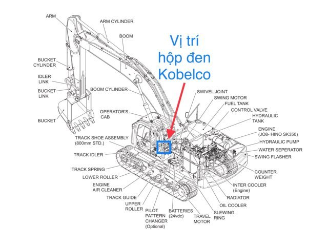 Hộp đen máy xúc Kobelco SK200-2/3/6/8 đều được đặt bên trong cabin như hình bên trên