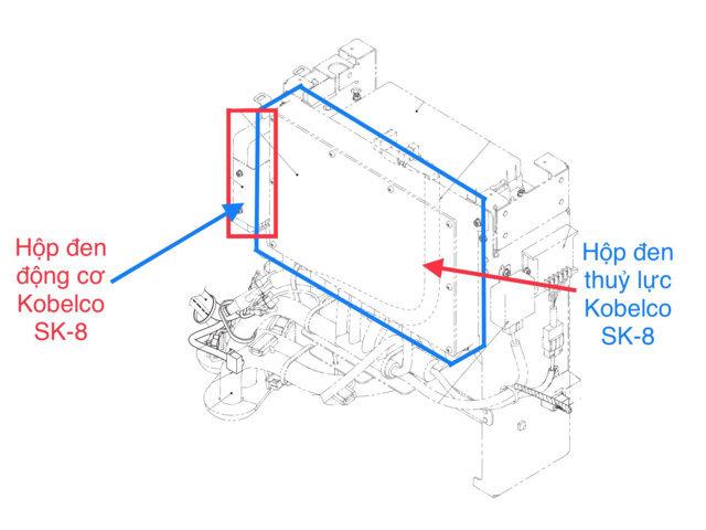 Hộp đen Kobelco SK200-8 gồm 2 hộp: Hộp điều khiển chính và hộp động cơ