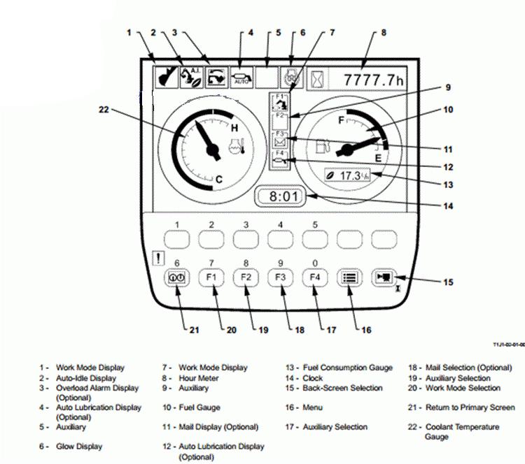 Hướng dẫn sử dụng màn hình máy xúc hitachi ZX-3