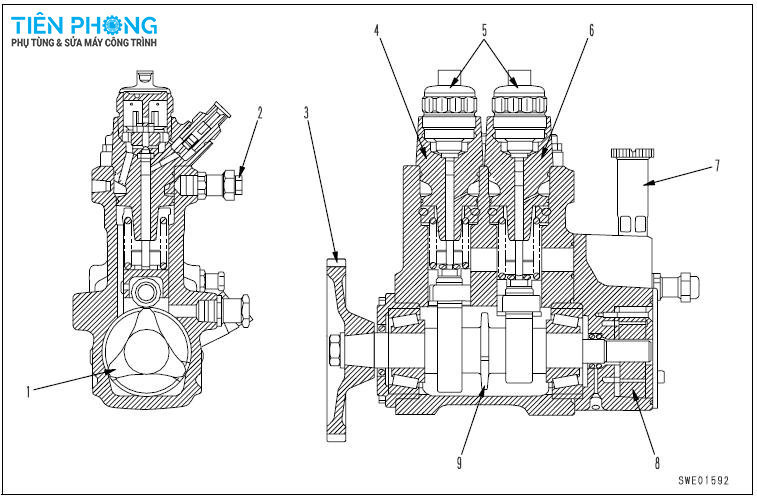 Sơ đồ cấu tạo bơm cao áp dầu diesel máy xúc