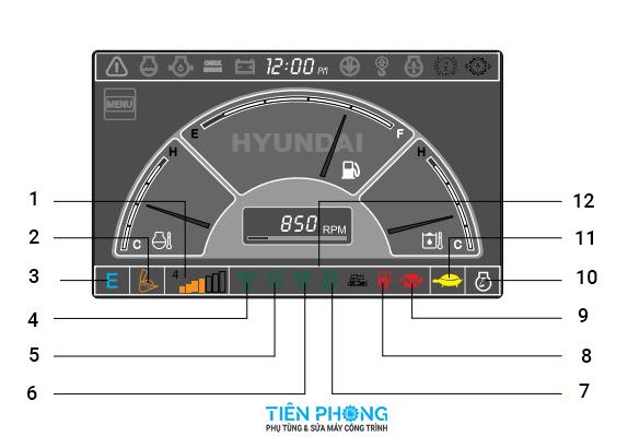 Ý nghĩa kĩ tự trên màn hình máy xúc Hyundai Robex R140-9S
