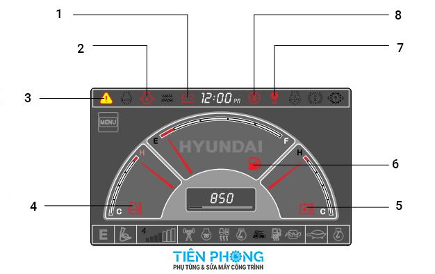 Ý nghĩa đèn cảnh báo trên màn hình máy xúc Hyundai Robex R140-9S