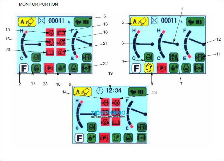 Ý Nghĩa Các Đèn Cảnh Báo Lỗi Trên Màn Hình Máy Xúc Komatsu PW130-7K